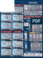 Resumen A4 Armas Armaduras y Mejoras