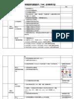 217811430-四年级信息与通信技术-TMK-全年计划.docx