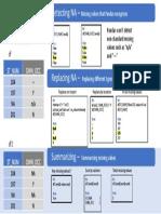 Data Cleaning Cheat Sheet