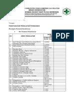 revisi instrument akreditasi