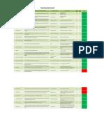 20180516 Formato Requisitos IP KINIK