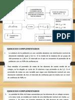 Int. de Confianza y Binomial