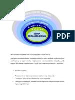 Psicología Empresarial Actividad 2