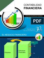 El_negocio_empresarial.ppt