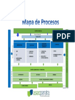 Mapa de Procesos – Empresa de Aseo de Pereira S.a E.S.P