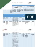 Planeación Didactica U1 LFTT A