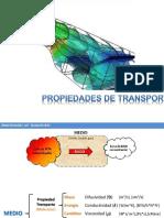 Tema3. Propiedades de transporte.pptx