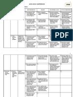 Kisi Kisi Supervisi Lengkap PDF