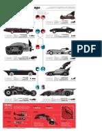 Baticoche Evolucion.pdf