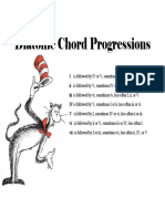 Diatonic Chords Cat in the Hat