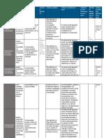 412512775-API-1-Desarrollo-Emprendedor.pdf