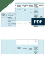 Construcción de actividades de aprendizaje integrando TIC