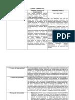 Cuadro Comparativo Regimen de Insolvencia.docx