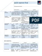 Pauta de Evaluación Examen_final_TIEE