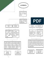 TRABAJO DE  mapa concectual de informatica.docx