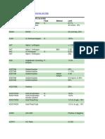 PDF Praktek Lat Grafik