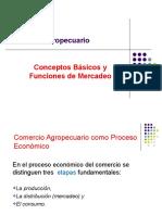 Concepto Básicos y Funciones
