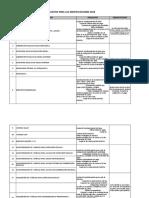 Copia de REQUISITOS PARA GRATIFICACIONES.xlsx