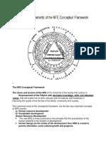 Written Report for Conceptual Framework