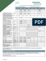 siemens-aunz-training-timetable-2019.pdf