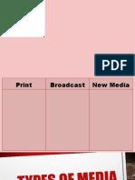 Types of Media Mil