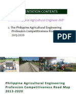 Agri Engineering Profession Roadmap Presentation