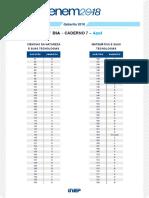 ENEM - 2018 - DIA 02 - CADERNO 07 - AZUL - GABARITO PADRÃO.pdf
