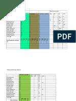 Evaluación Intermedia 1° básico