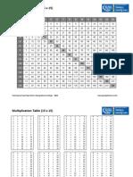 Multiplication Table_15 x 15.pdf