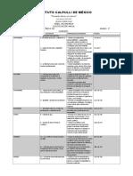Formato de Dosificación Anual FC III