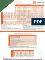 Trim_number_chart_API_valve.pdf