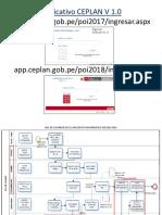 Rol de Usuarios en Aplicativo Ceplan 2017.2018