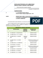Informe Nº 84-Podacion de Arboles