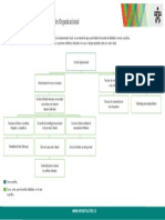 gestion_organizacional.pdf