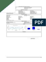 Modelo Informações Dosimetria