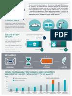 Nickel Battery Infographic-finalen2