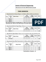 EE PG course structure