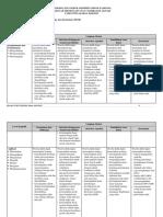 KISI-KISI USBN-SMA-Penjasorkes (PJOK)-(Teori-Praktik)-K2006.pdf