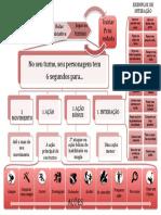 D&D 5e - Guia rápido de combate.pdf