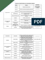 the tabela hormonal fisioendocrino.pdf