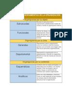 CUADRO COMPARATIVO (5).docx