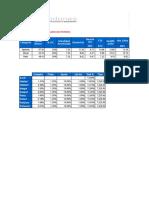 PLANILLA CONSTRUCCION TORRELODONES - 2DA QUINCENA JULIO 2019.xls