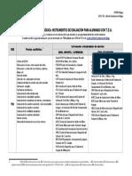 instrumentos-evaluacion-teautista