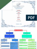 306757598-mapa-conceptual-de-los-libros-contables.pdf