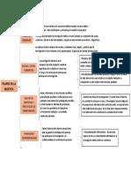La Declaración de Ginebra de La Asociación Médica Mundial Vincula Al Médico