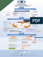 Infografia HC Etiquetas
