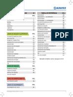 catalogo gauss .pdf