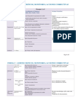 Apendice - Forma 5 - Limites Criticos Monitoreo Acciones Correctivas (1)
