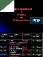 2 Areas Funcionales o Franjas de Entrenamiento(1)