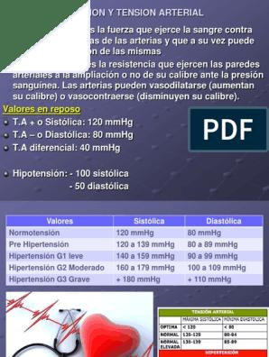 Hipertensión e hipotensión ppt
